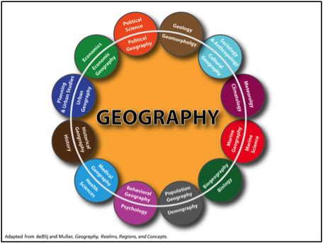 Geography in concert with other disciplines.