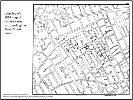 John Snow's 1854 map of cholera cases in London.