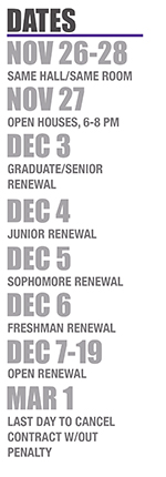 Renewal Dates