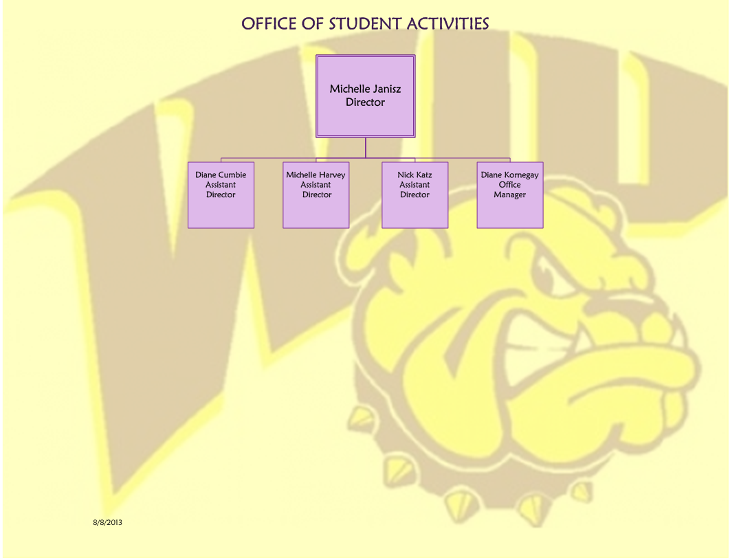 Student Activities Office Organizational Chart