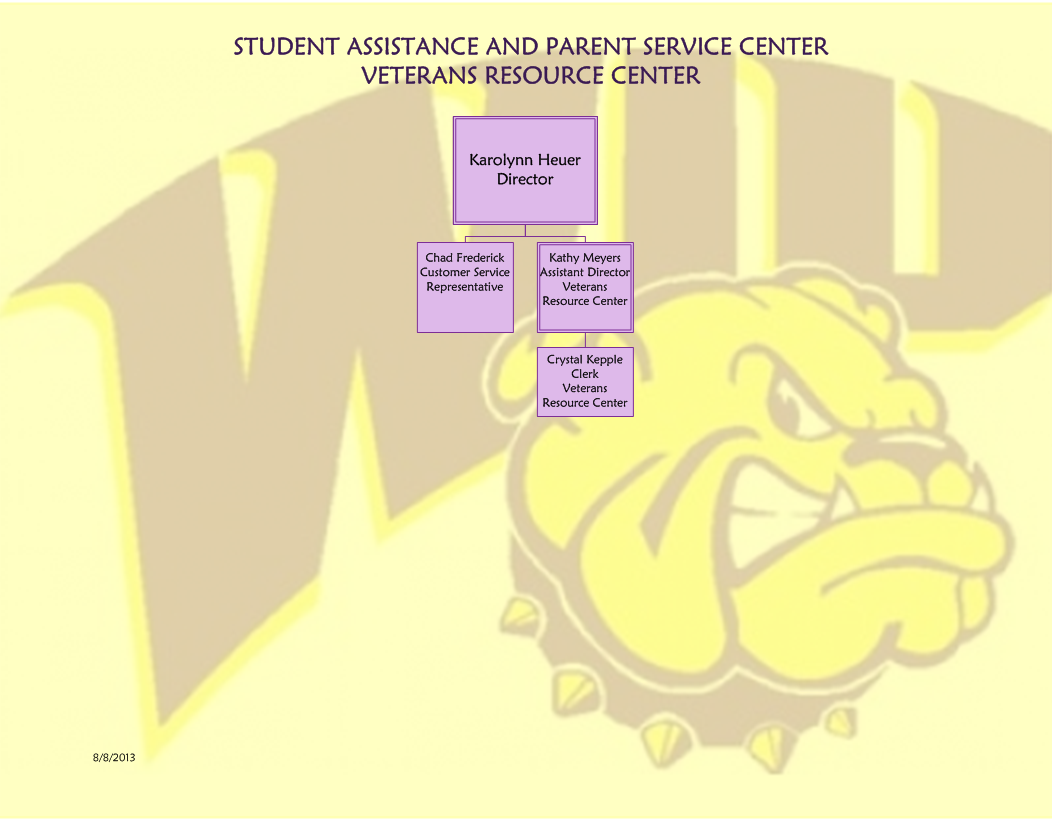 Student Assistance & Parent Services Organizational Chart