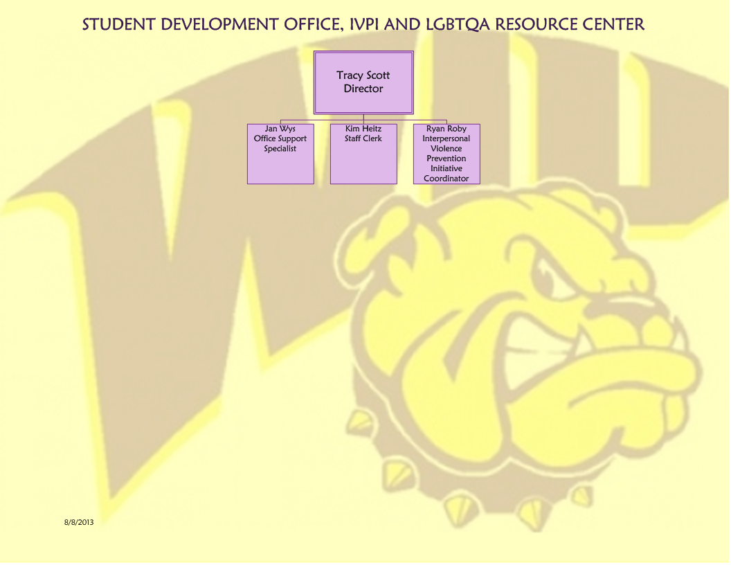 Student Development Office Organizational Chart